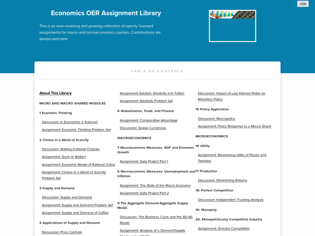 Economics OER Assignment Library